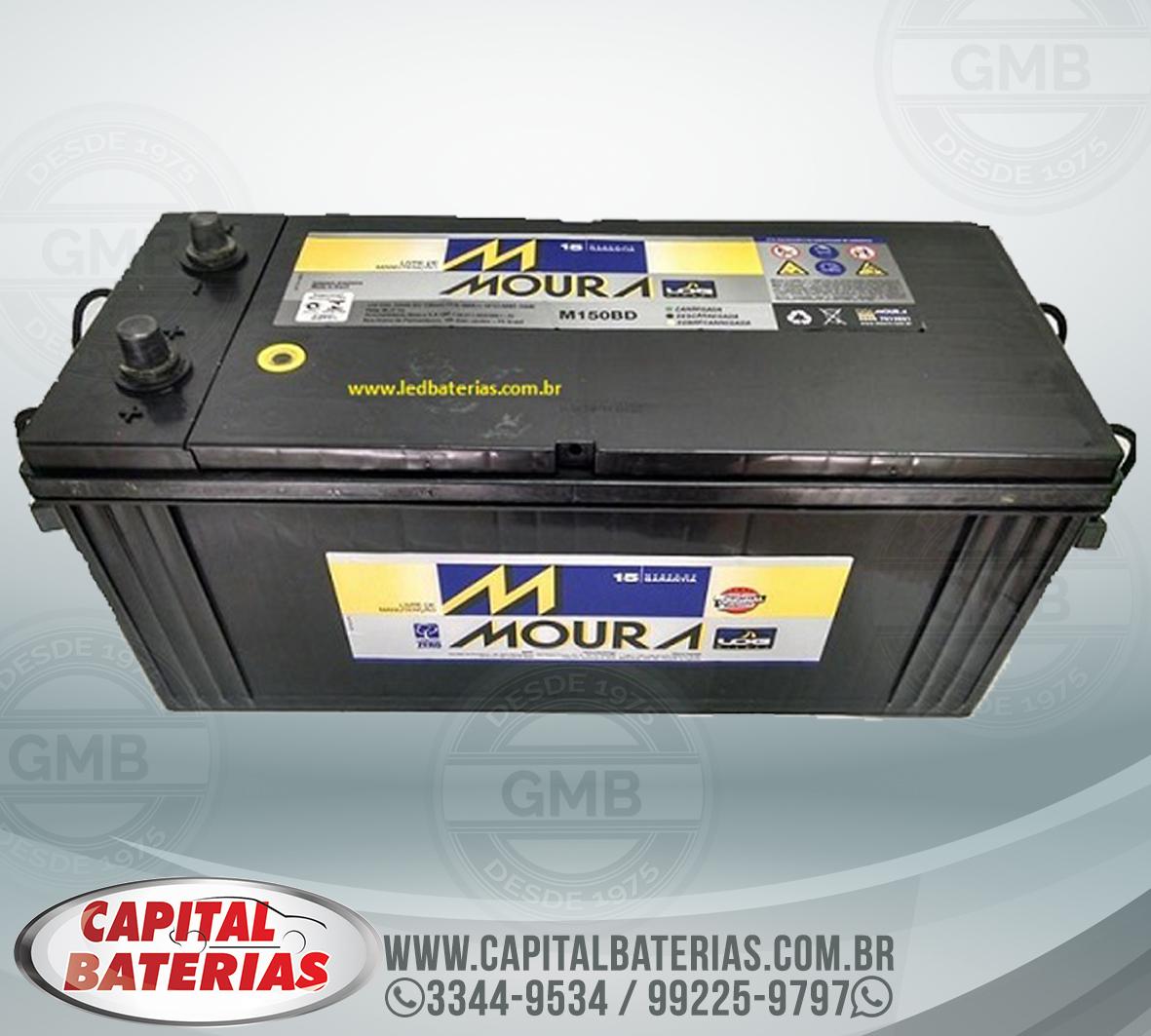 Lucas Moura Altura Y Peso: Capital Baterias